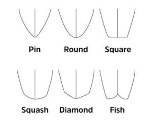 Sufboard tail shapes